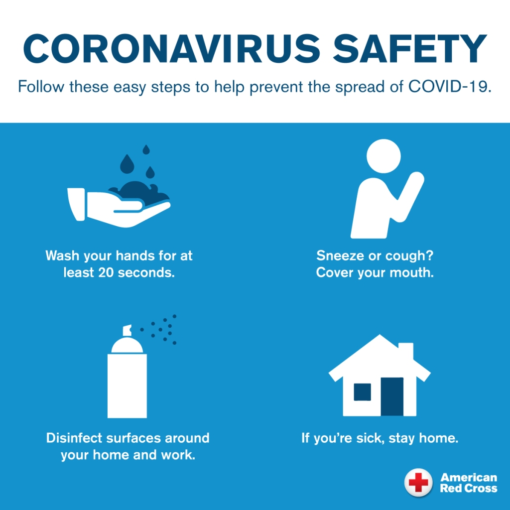 A graphic of the four key components on staying safe during Coronavirus outbreak including washing hands, covering your cough, disinfecting your home and staying home if sick.